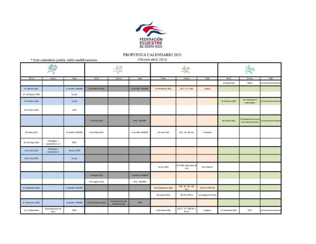 Calendario de Competencias FECR 2021
